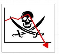 Пиратство в Норвегии стремительно идет вниз